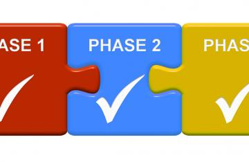 3 phases of finance department lifecycle